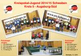 Kreispokalfinale Jugend 2015